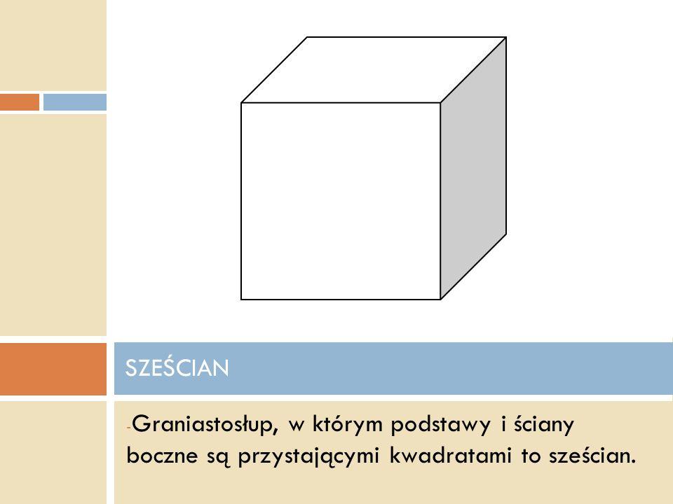 SZEŚCIAN Graniastosłup, w którym podstawy i ściany boczne są przystającymi kwadratami to sześcian.