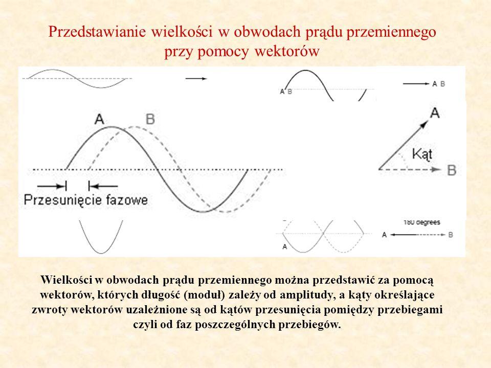 Przedstawianie wielkości w obwodach prądu przemiennego przy pomocy wektorów