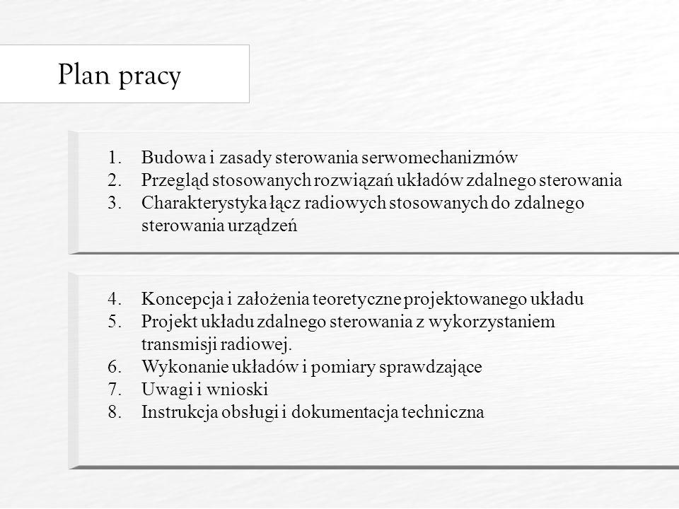 Plan pracy Budowa i zasady sterowania serwomechanizmów