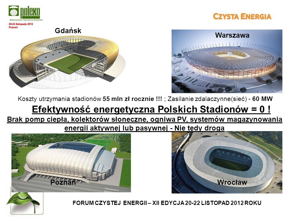 Efektywność energetyczna Polskich Stadionów = 0 !