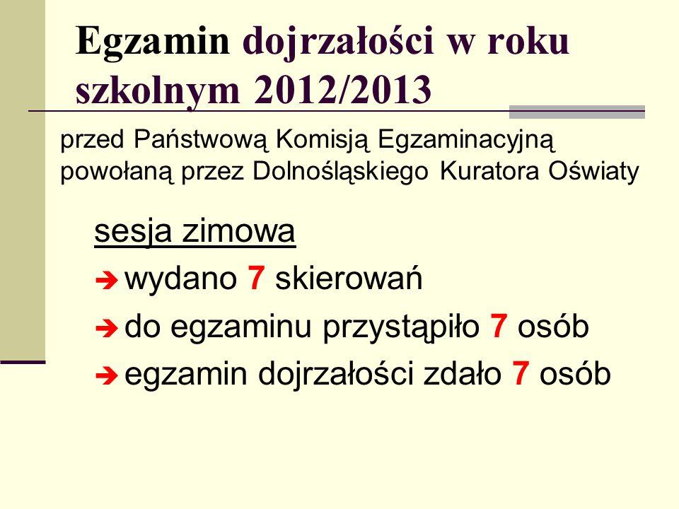 Egzamin dojrzałości w roku szkolnym 2012/2013