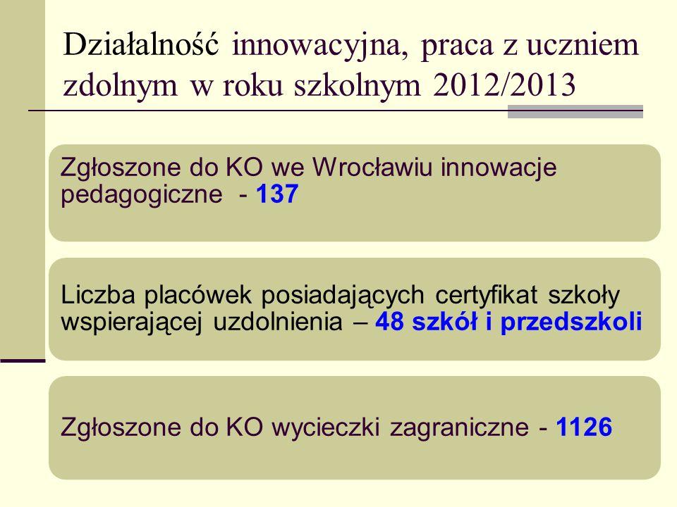 Działalność innowacyjna, praca z uczniem zdolnym w roku szkolnym 2012/2013