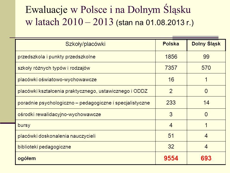 Ewaluacje w Polsce i na Dolnym Śląsku w latach 2010 – 2013 (stan na 01