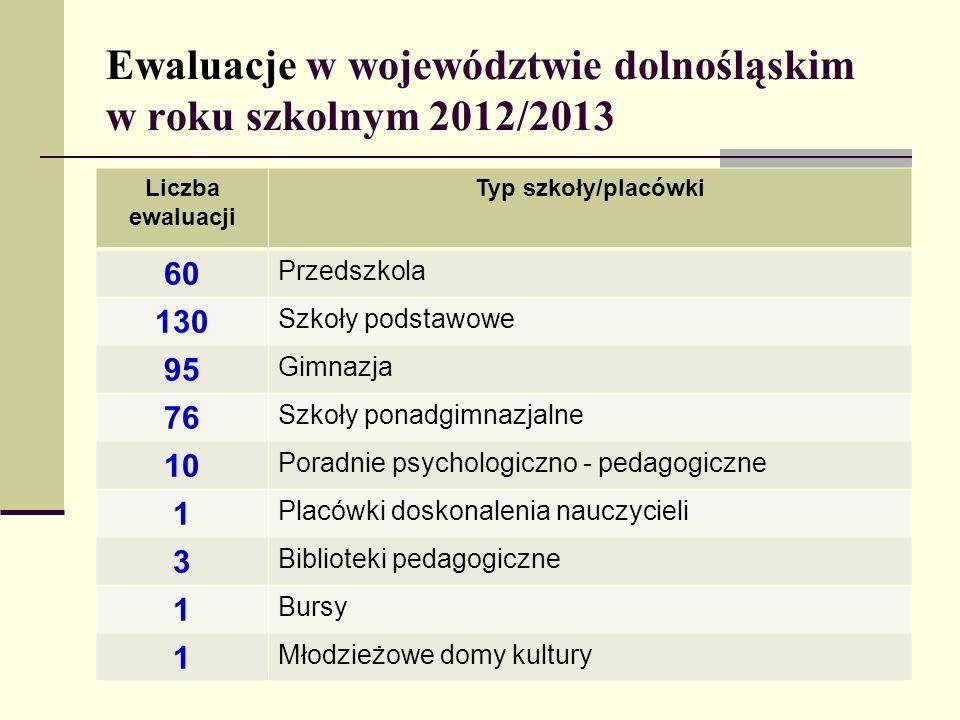 Ewaluacje w województwie dolnośląskim w roku szkolnym 2012/2013