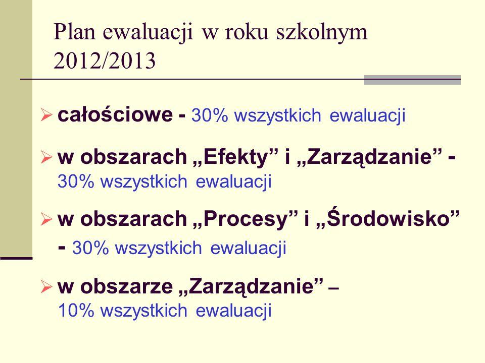 Plan ewaluacji w roku szkolnym 2012/2013