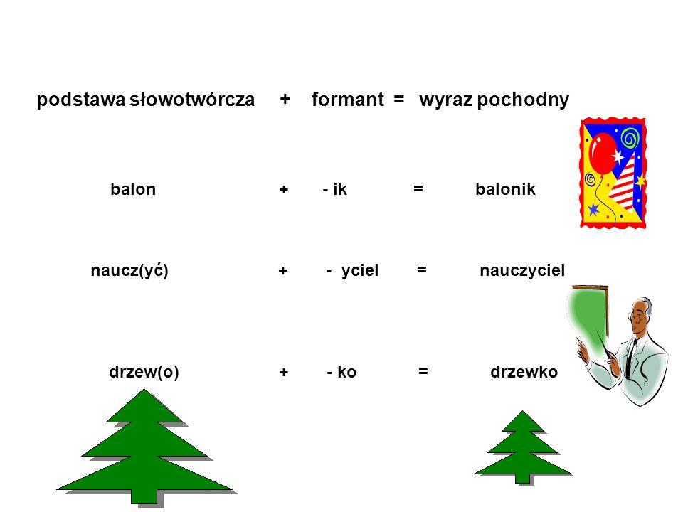 podstawa słowotwórcza + formant = wyraz pochodny