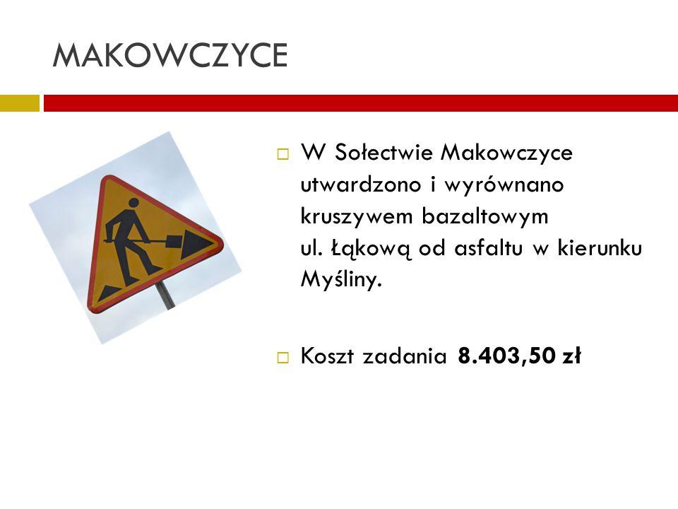 MAKOWCZYCE W Sołectwie Makowczyce utwardzono i wyrównano kruszywem bazaltowym ul. Łąkową od asfaltu w kierunku Myśliny.