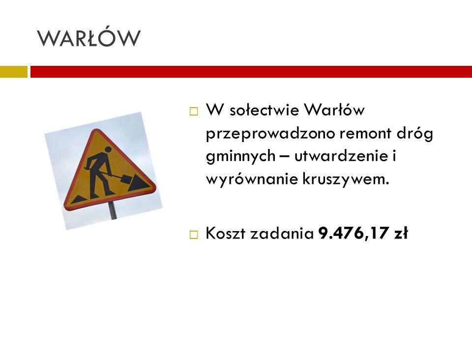 WARŁÓW W sołectwie Warłów przeprowadzono remont dróg gminnych – utwardzenie i wyrównanie kruszywem.