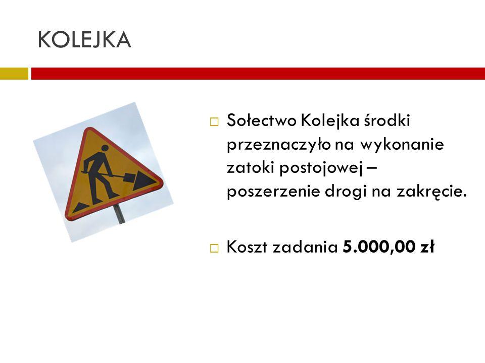 KOLEJKA Sołectwo Kolejka środki przeznaczyło na wykonanie zatoki postojowej – poszerzenie drogi na zakręcie.