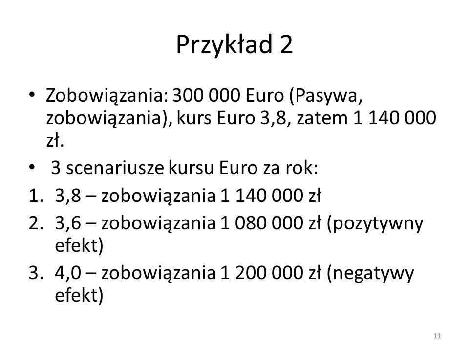Przykład 2 Zobowiązania: 300 000 Euro (Pasywa, zobowiązania), kurs Euro 3,8, zatem 1 140 000 zł. 3 scenariusze kursu Euro za rok: