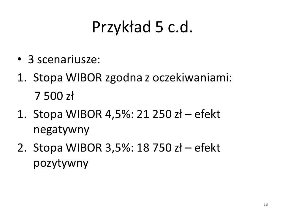 Przykład 5 c.d. 3 scenariusze: Stopa WIBOR zgodna z oczekiwaniami: