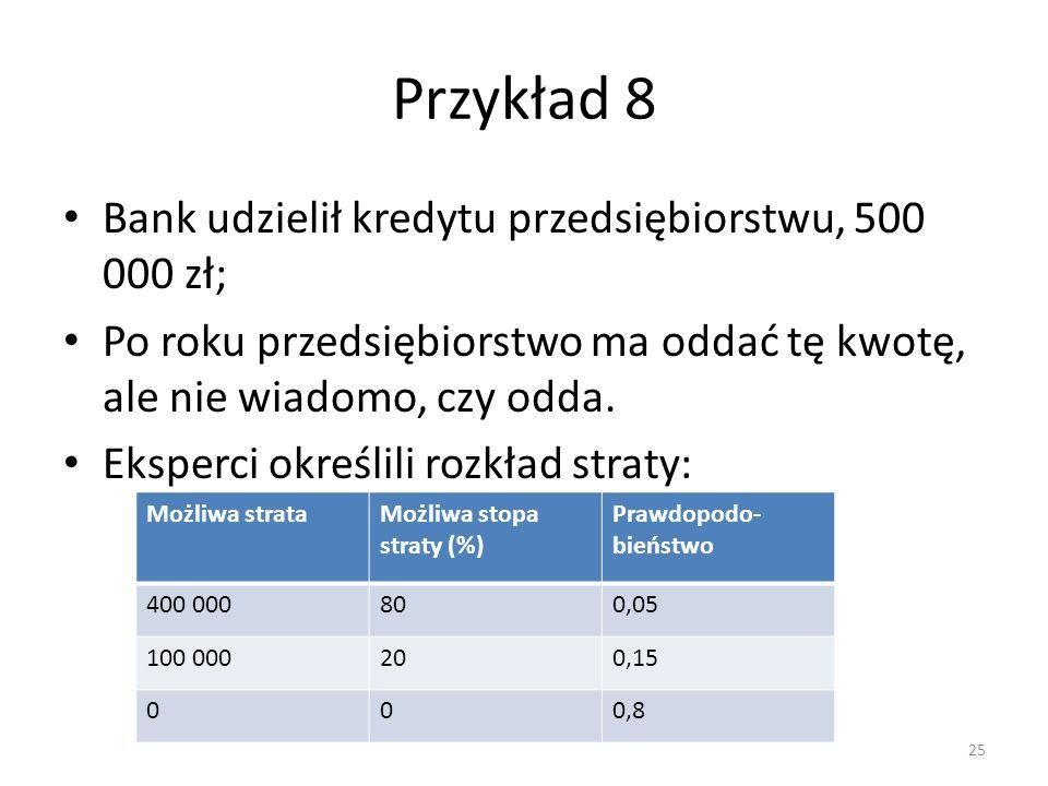 Przykład 8 Bank udzielił kredytu przedsiębiorstwu, 500 000 zł;