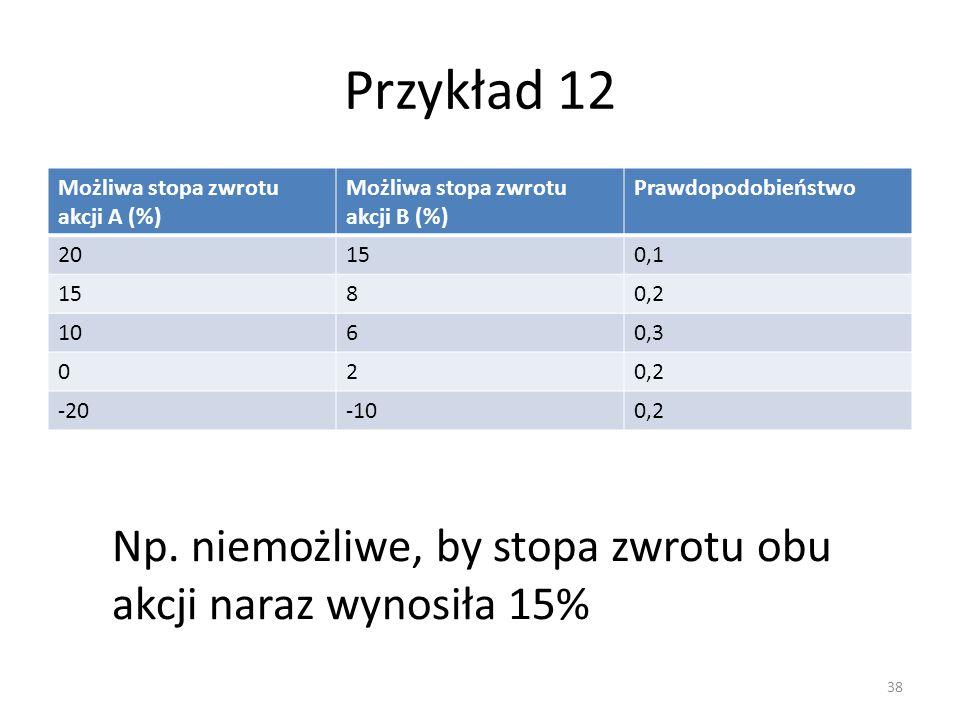 Przykład 12 Możliwa stopa zwrotu akcji A (%) Możliwa stopa zwrotu akcji B (%) Prawdopodobieństwo.