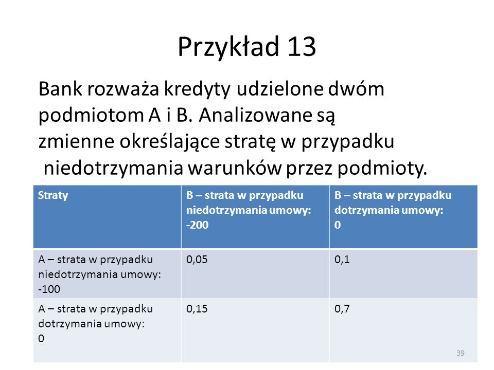Przykład 13 Bank rozważa kredyty udzielone dwóm
