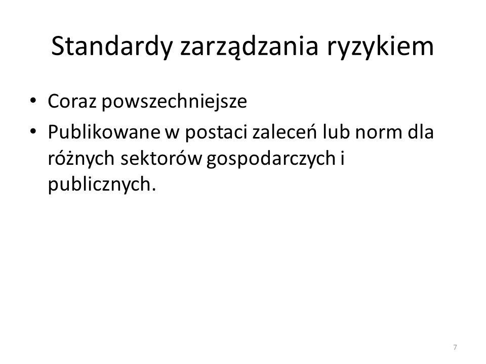 Standardy zarządzania ryzykiem