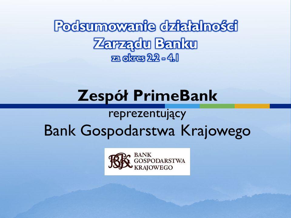 Podsumowanie działalności Zarządu Banku za okres 2.2 - 4.1