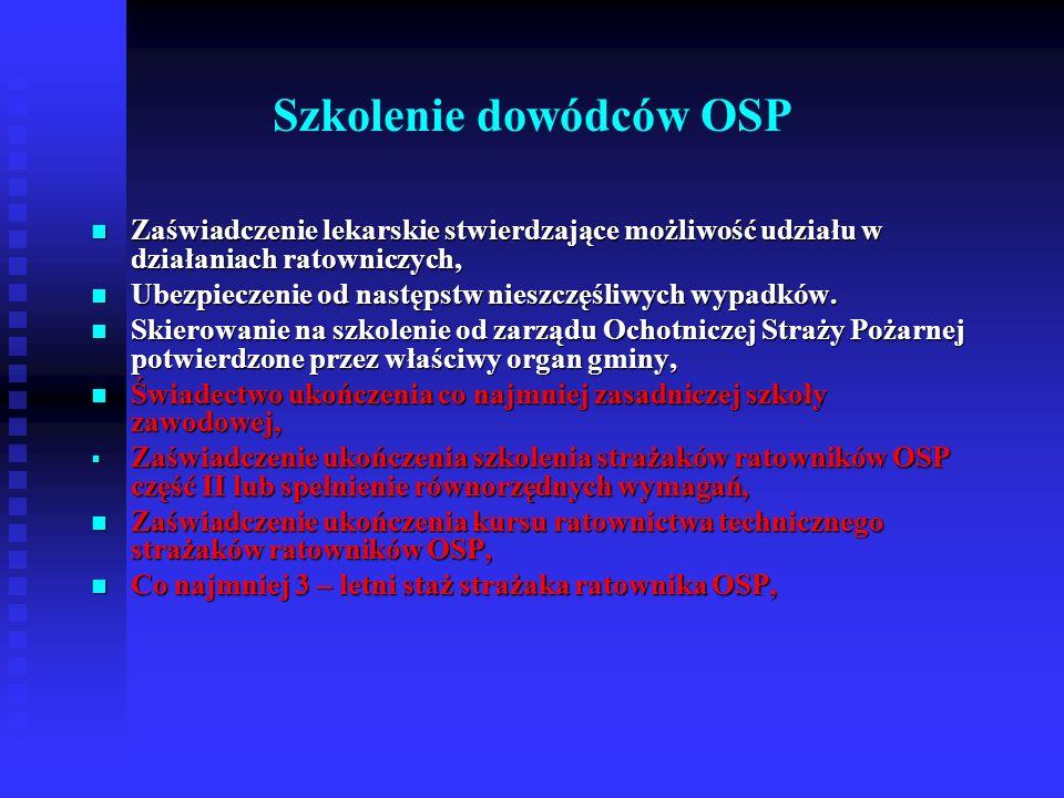 Szkolenie dowódców OSP