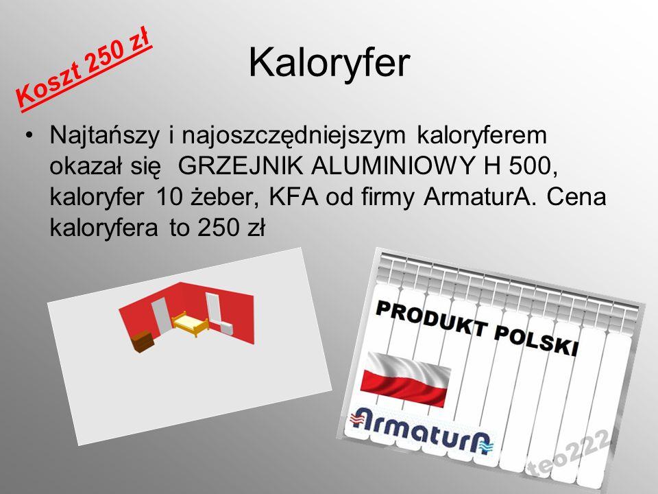 Kaloryfer Koszt 250 zł.