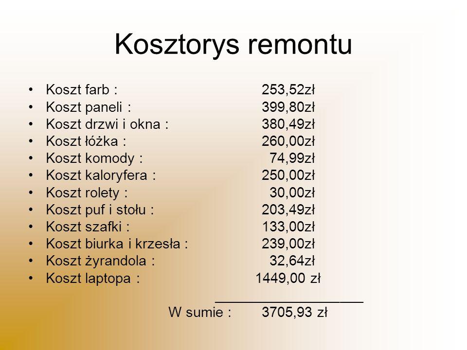 Kosztorys remontu Koszt farb : 253,52zł Koszt paneli : 399,80zł