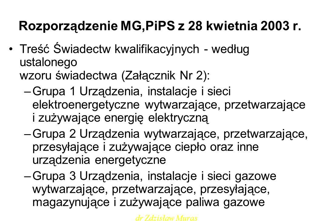 Rozporządzenie MG,PiPS z 28 kwietnia 2003 r.