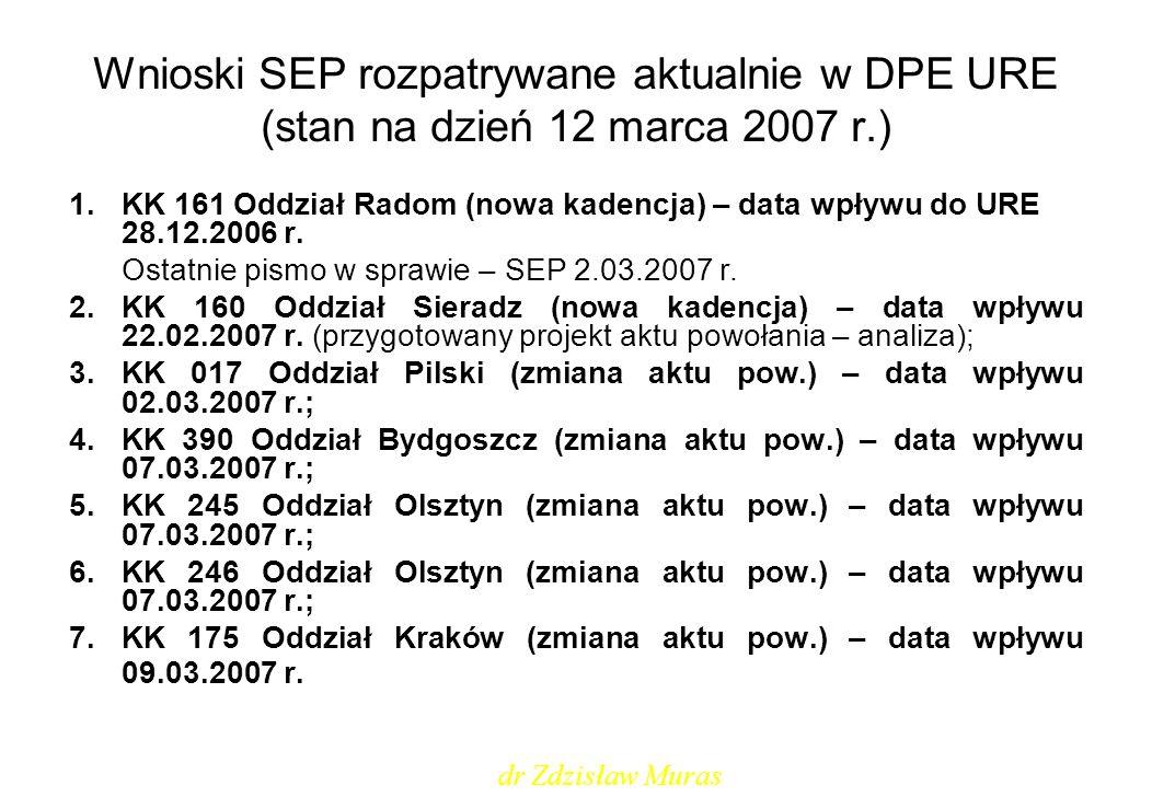 Wnioski SEP rozpatrywane aktualnie w DPE URE (stan na dzień 12 marca 2007 r.)