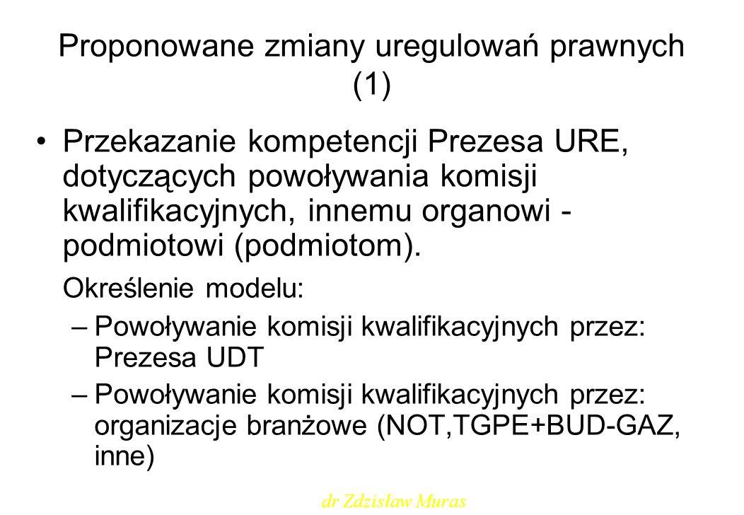 Proponowane zmiany uregulowań prawnych (1)