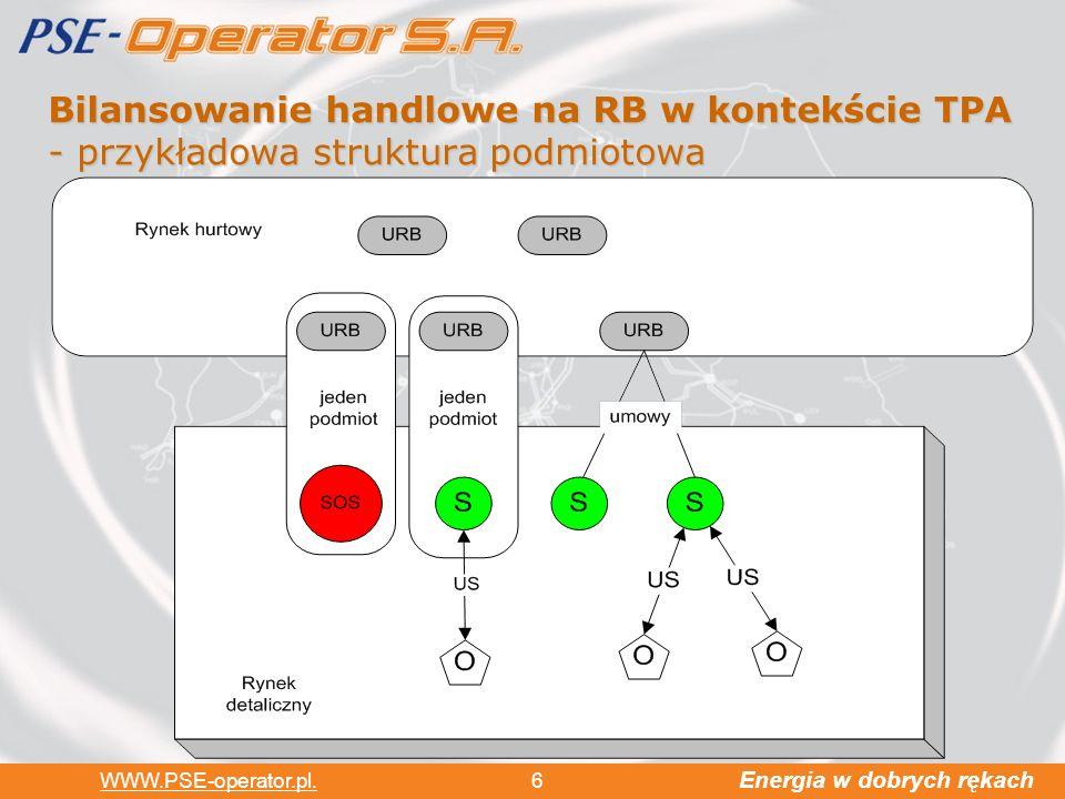 Bilansowanie handlowe na RB w kontekście TPA - przykładowa struktura podmiotowa