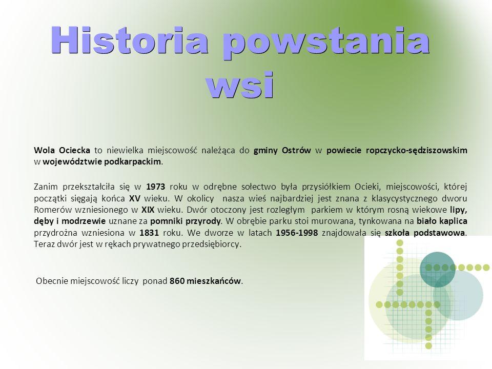 Historia powstania wsi