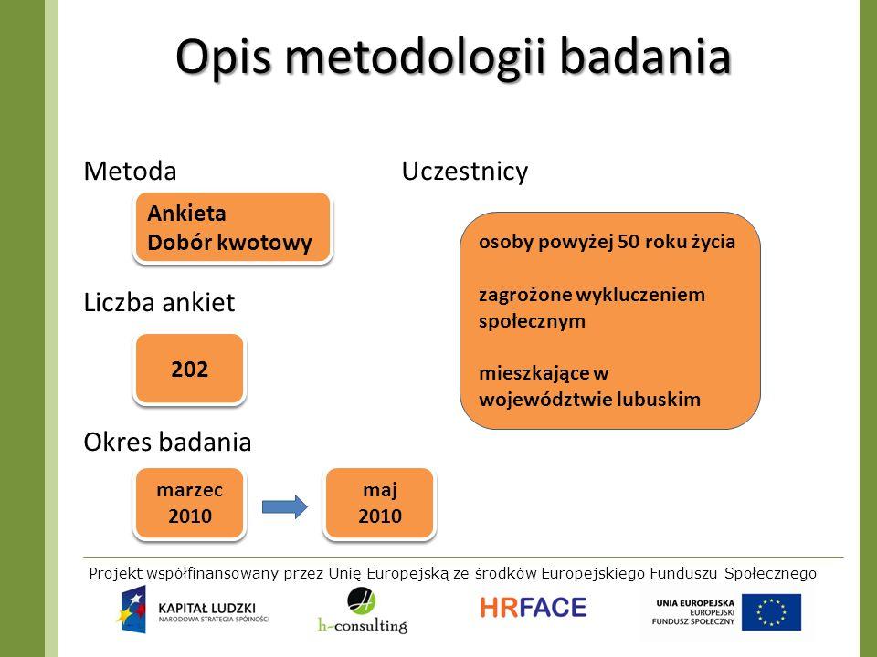 Opis metodologii badania