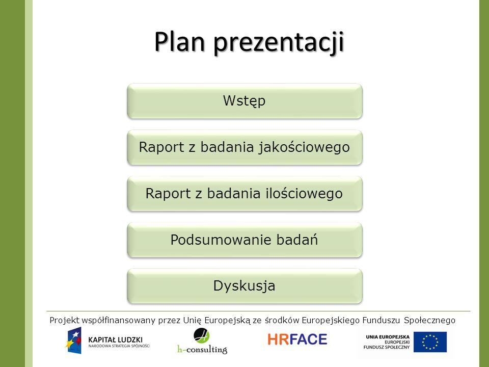 Plan prezentacji Wstęp Raport z badania jakościowego