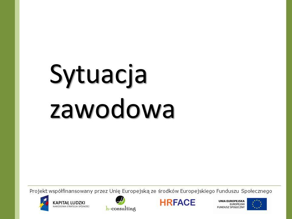 Sytuacja zawodowa Projekt współfinansowany przez Unię Europejską ze środków Europejskiego Funduszu Społecznego.
