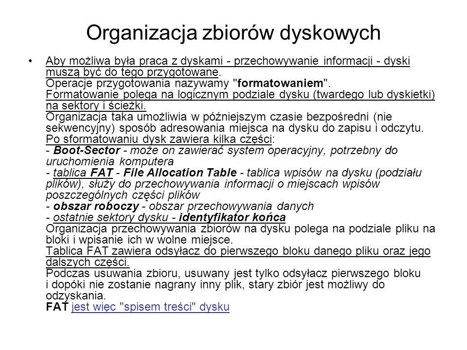 Organizacja zbiorów dyskowych