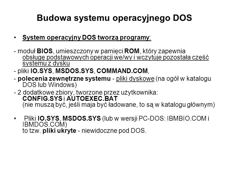Budowa systemu operacyjnego DOS