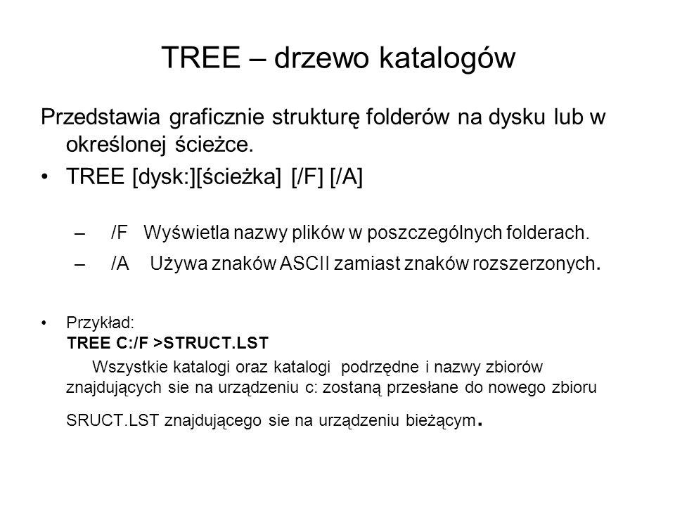 TREE – drzewo katalogów