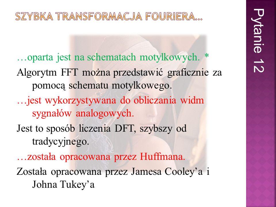 Szybka transformacja Fouriera…