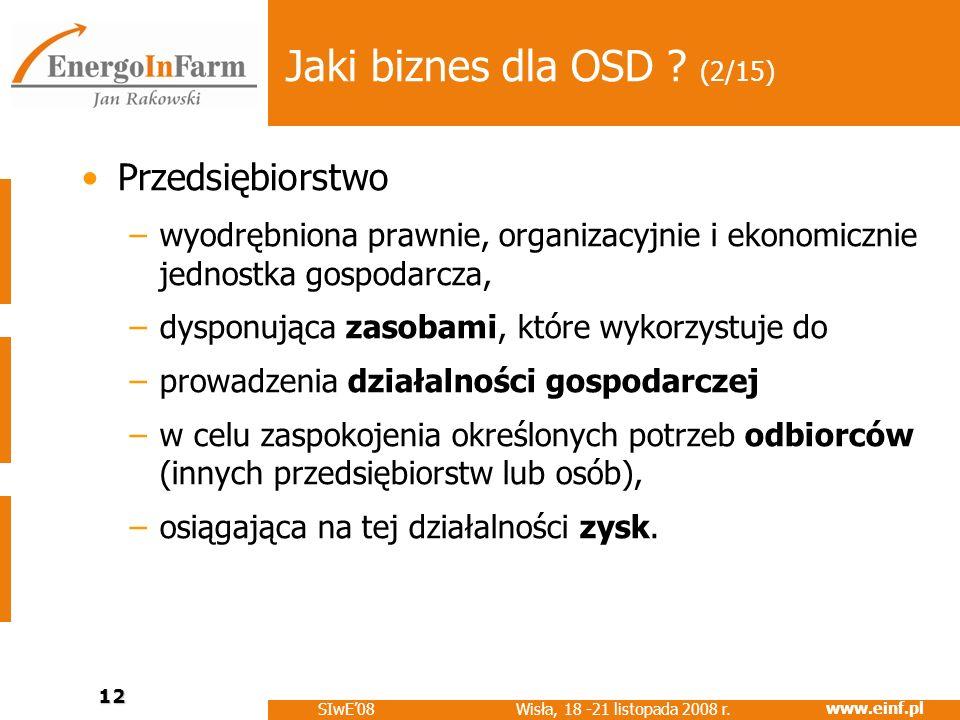 Jaki biznes dla OSD (2/15) Przedsiębiorstwo