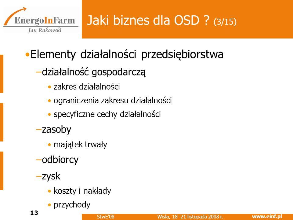 Jaki biznes dla OSD (3/15) Elementy działalności przedsiębiorstwa