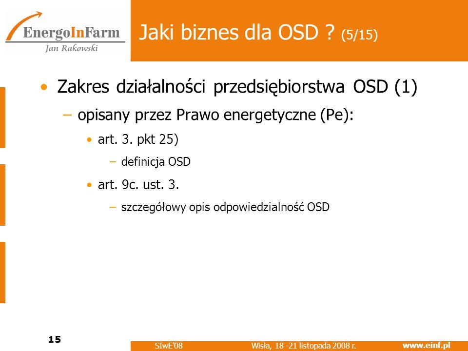 Jaki biznes dla OSD (5/15) Zakres działalności przedsiębiorstwa OSD (1) opisany przez Prawo energetyczne (Pe):