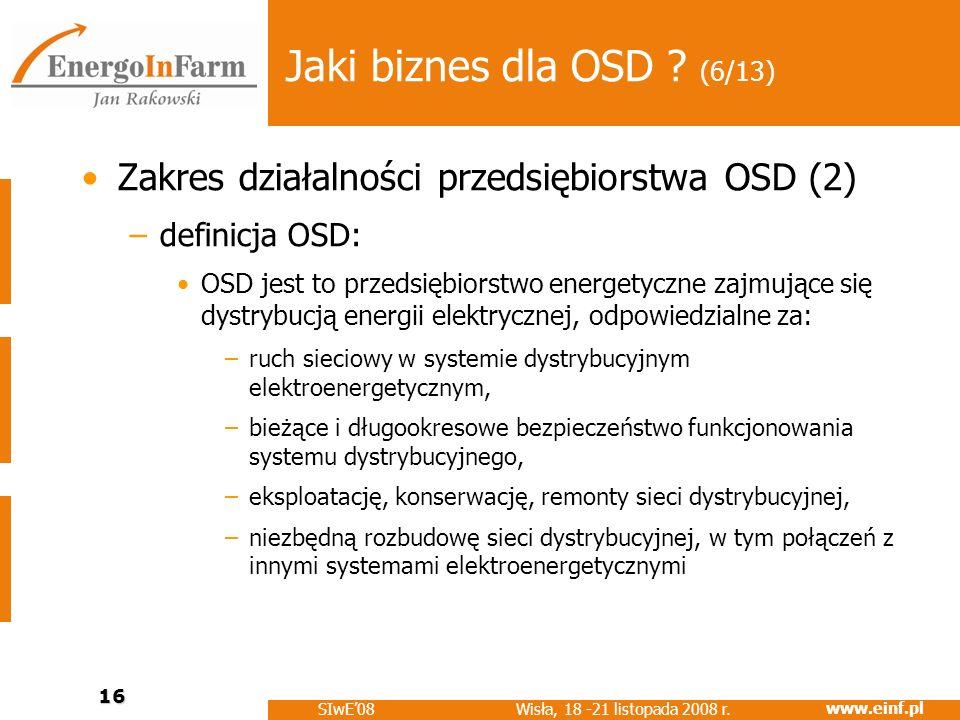 Jaki biznes dla OSD (6/13) Zakres działalności przedsiębiorstwa OSD (2) definicja OSD: