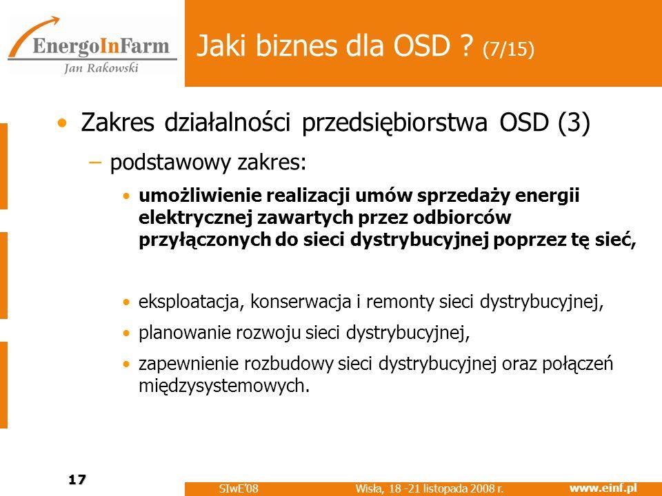 Jaki biznes dla OSD (7/15) Zakres działalności przedsiębiorstwa OSD (3) podstawowy zakres: