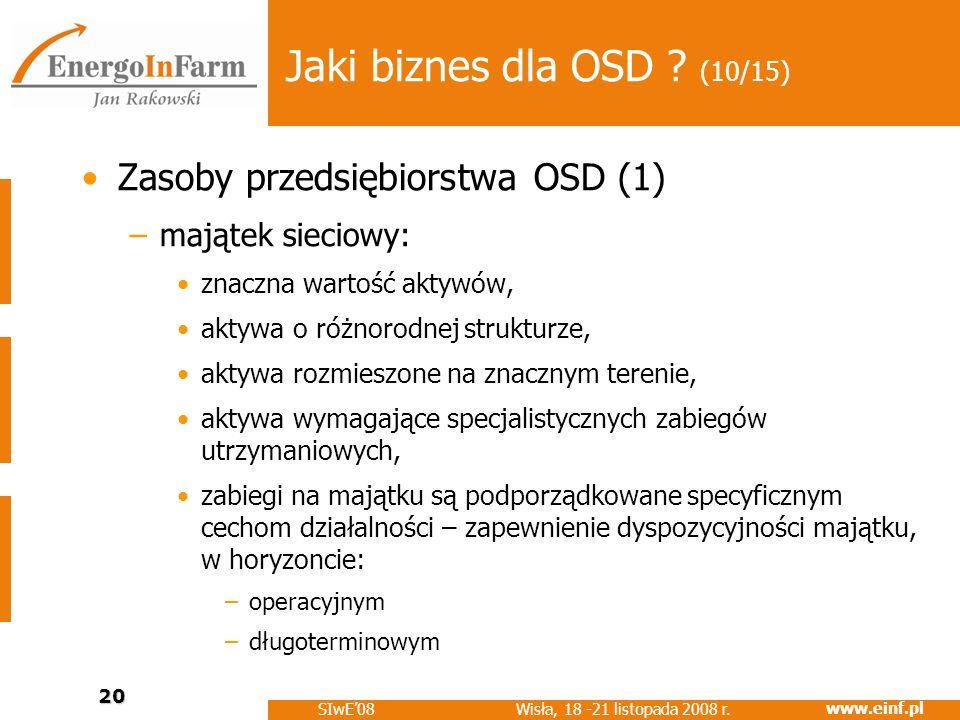 Jaki biznes dla OSD (10/15) Zasoby przedsiębiorstwa OSD (1)