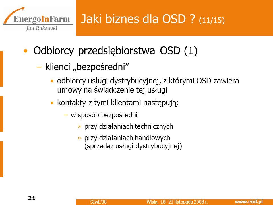 Jaki biznes dla OSD (11/15) Odbiorcy przedsiębiorstwa OSD (1)