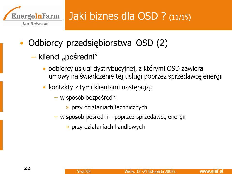 Jaki biznes dla OSD (11/15) Odbiorcy przedsiębiorstwa OSD (2)