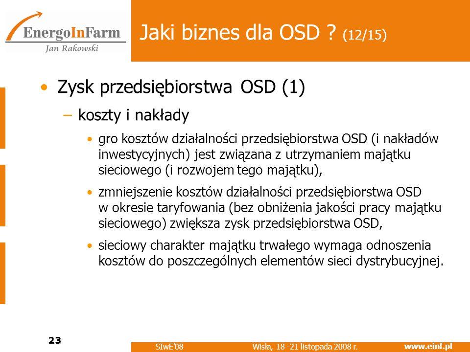 Jaki biznes dla OSD (12/15) Zysk przedsiębiorstwa OSD (1)