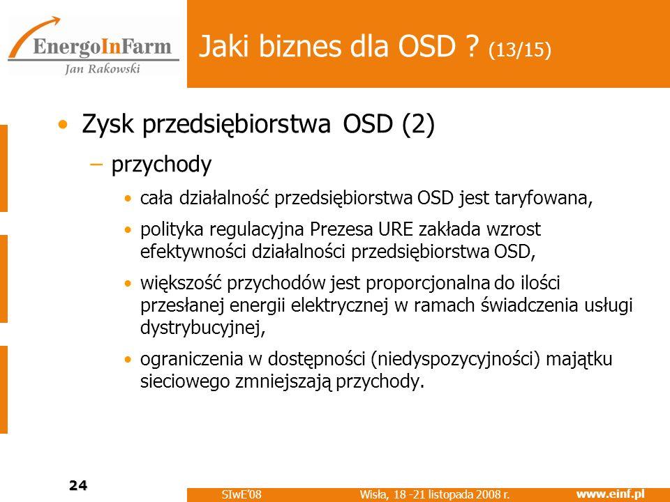 Jaki biznes dla OSD (13/15) Zysk przedsiębiorstwa OSD (2) przychody
