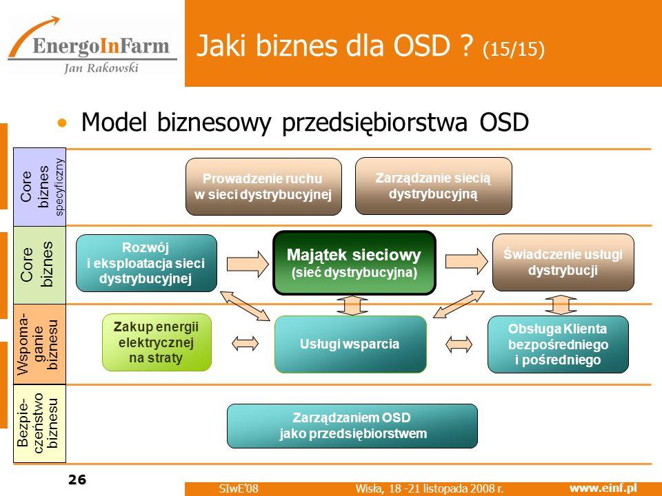 Jaki biznes dla OSD (15/15) Model biznesowy przedsiębiorstwa OSD