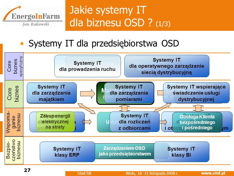 Jakie systemy IT dla biznesu OSD (1/3)
