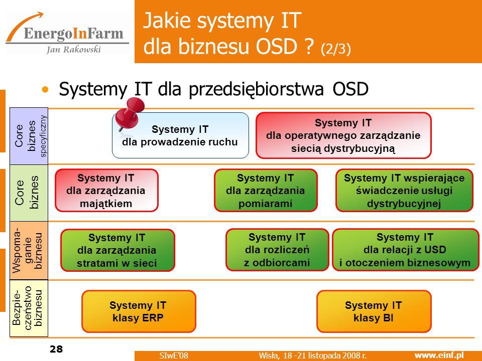 Jakie systemy IT dla biznesu OSD (2/3)
