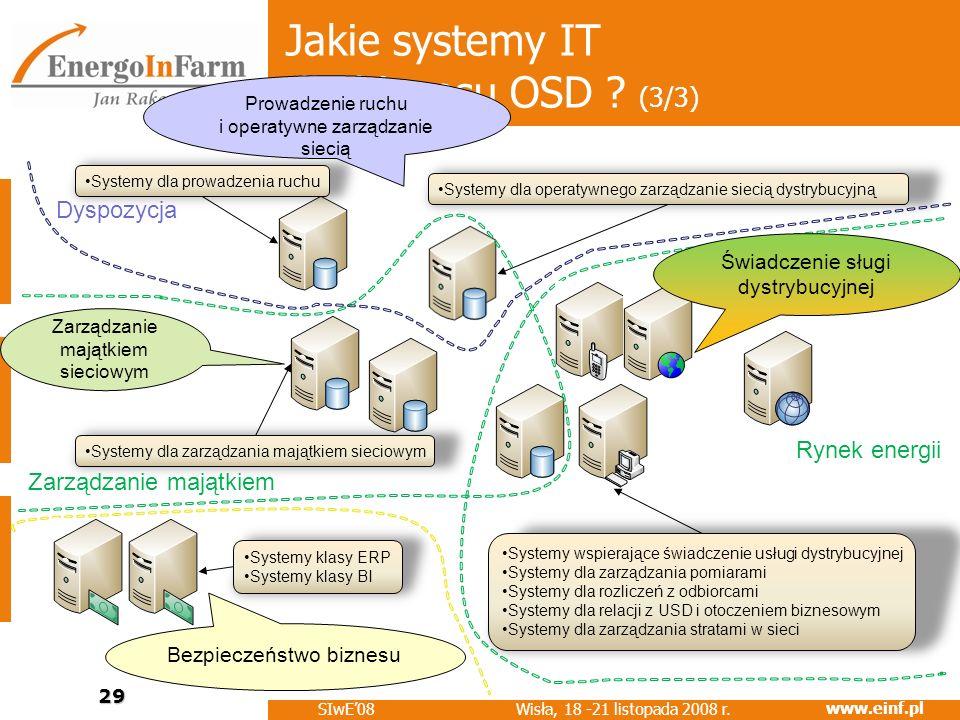 Jakie systemy IT dla biznesu OSD (3/3)