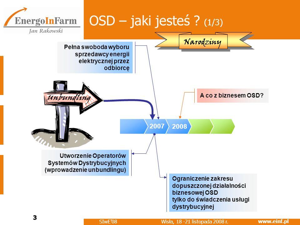 OSD – jaki jesteś (1/3) Narodziny Unbundling 2007 2008